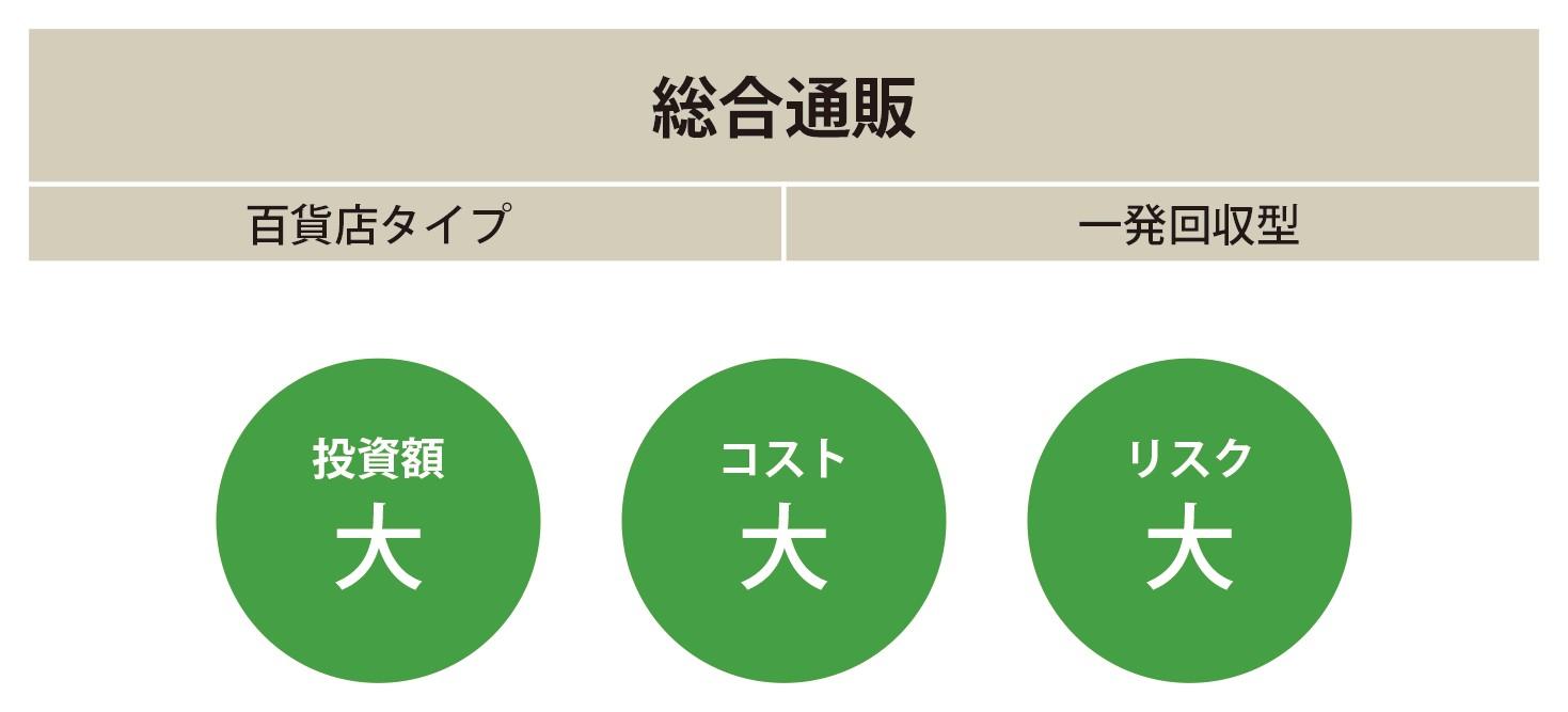 20160624_shohinkaihatsu_1