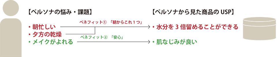 天真堂_0726