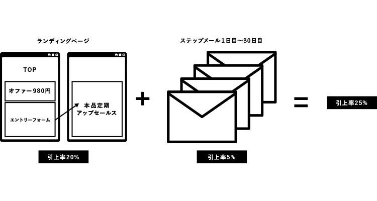 1STEP_2STEP02_2